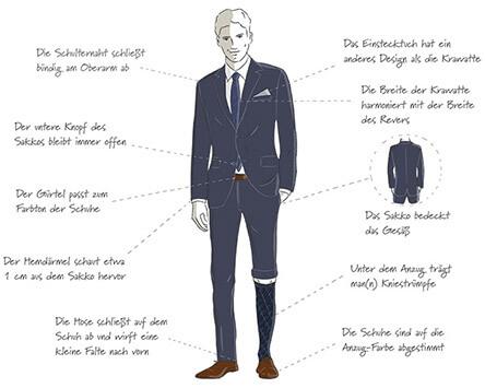 newest bd09f 87ad2 Anzug-Guide für Herren :: BREUNINGER