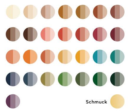 Herbsttyp Farben Kombinieren Fur Perfekte Outfits Breuninger
