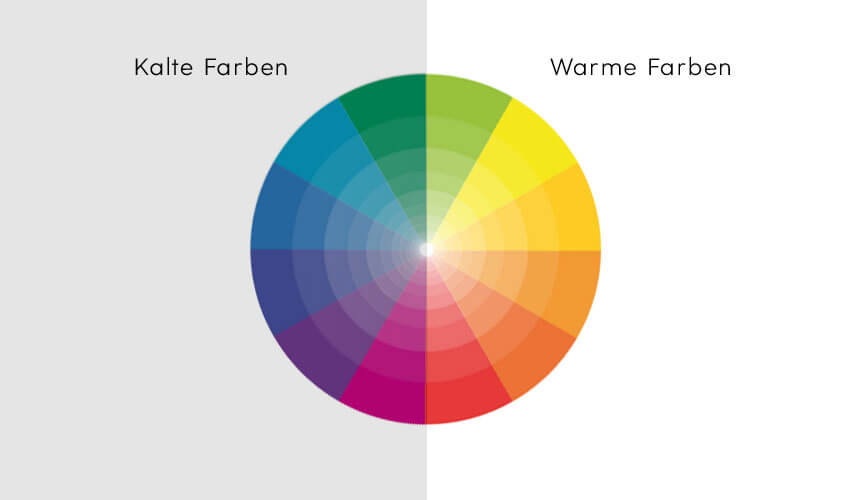 Das 12 Jahreszeiten System Farbtypberatung Im Wohlfuhlraum